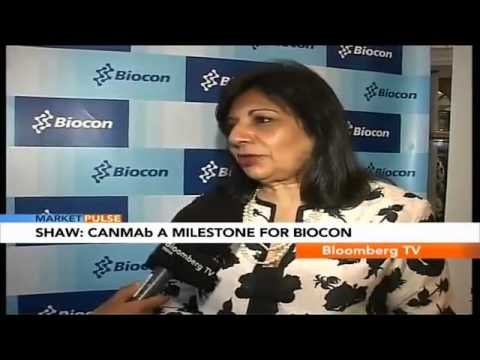 Market Pulse- Biocon Launches Breast Cancer Drug