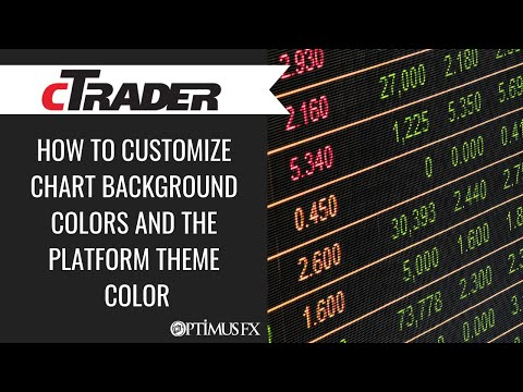 C Trader – How to Customize Chart Background Colors and the Platform Theme Color