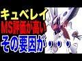 【Zガンダム】ガンダム史上最強の戦闘シーンに登場するキュベレイ MSとしての評価が…