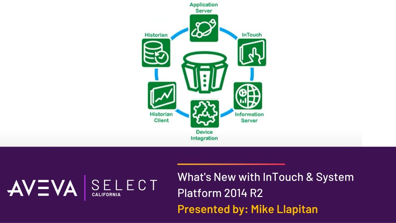 What's New with InTouch & System Platform 2014 R2
