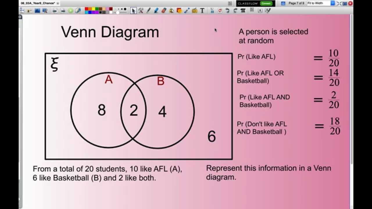 calculating probability using venn diagrams youtube rh youtube com probability venn diagram calculator probability venn diagram [ 1280 x 720 Pixel ]