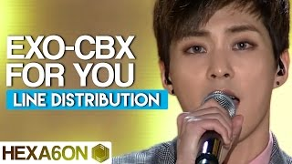 EXO-CBX - For You Line Distribution