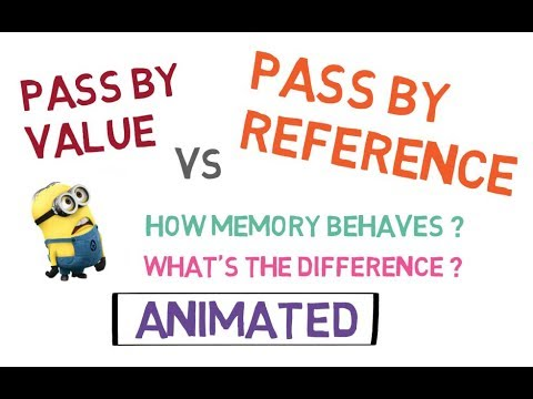 Pass by value and Pass by reference (Animated)