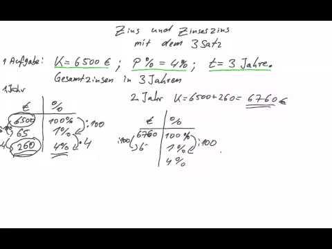 Zinsrechnung: Zinsen Und Zinseszinsen Mit Dem Dreisatz