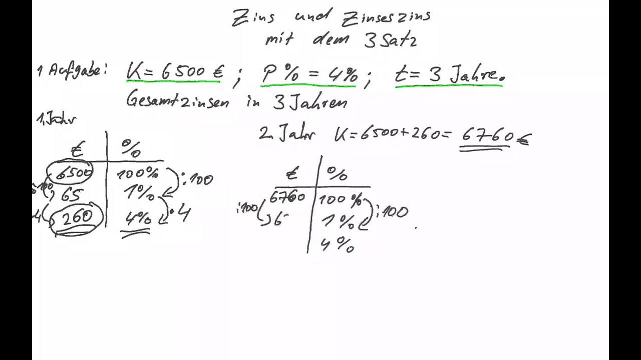 Zinsrechnung dreisatz