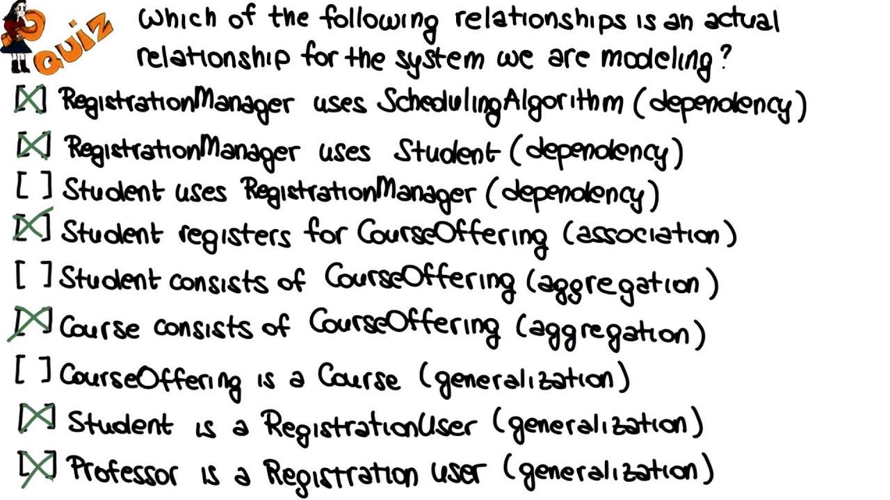 Class Diagram Relationships Quiz Solution