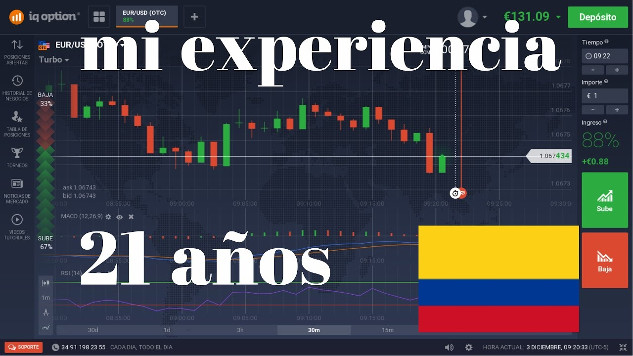 Como declarar opciones binarias iq option