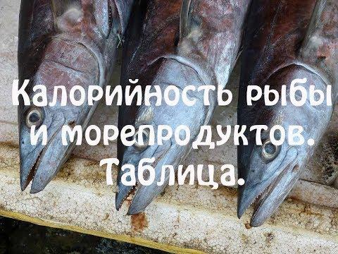 Калорийность рыбы и морепродуктов. Таблица.