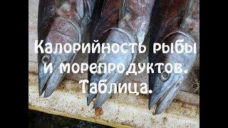 Калорийность рыбы и морепродуктов. Полный список. Таблица.