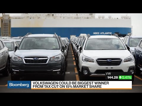 Why VW Stands to Be a Big Winner on China Auto Stimulus