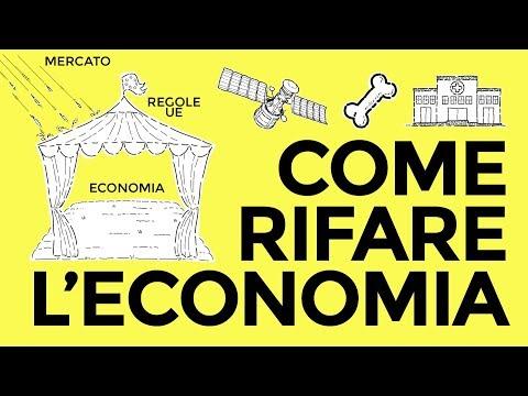 Fondamenti di macro economia - Economia Spiegata Facile a Lonigo
