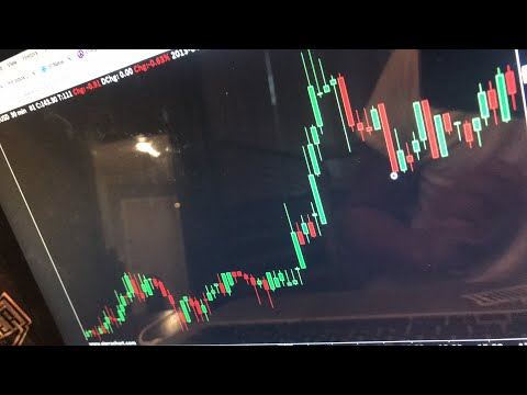 Bitcoin & ICO Trading Preview... Massive Education Pending📈 (No Davor BitConnect Scam)