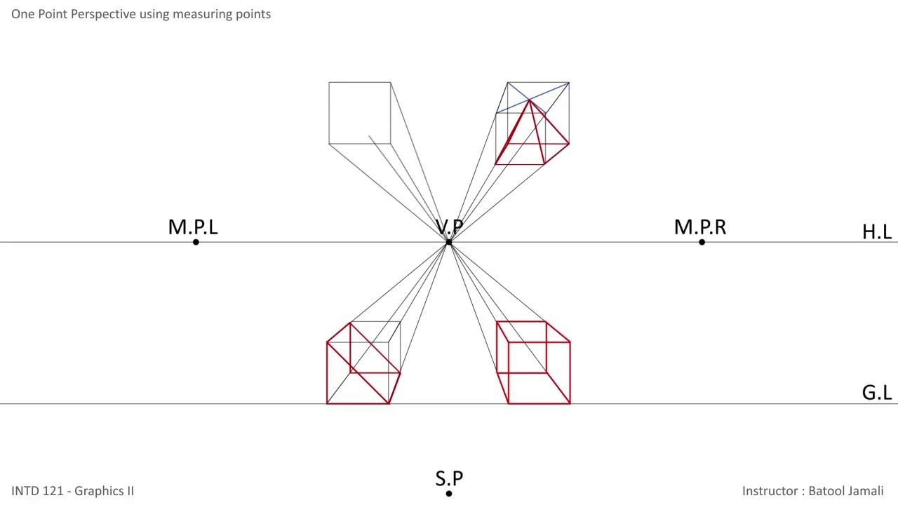 How To Draw Perspective With Measurements