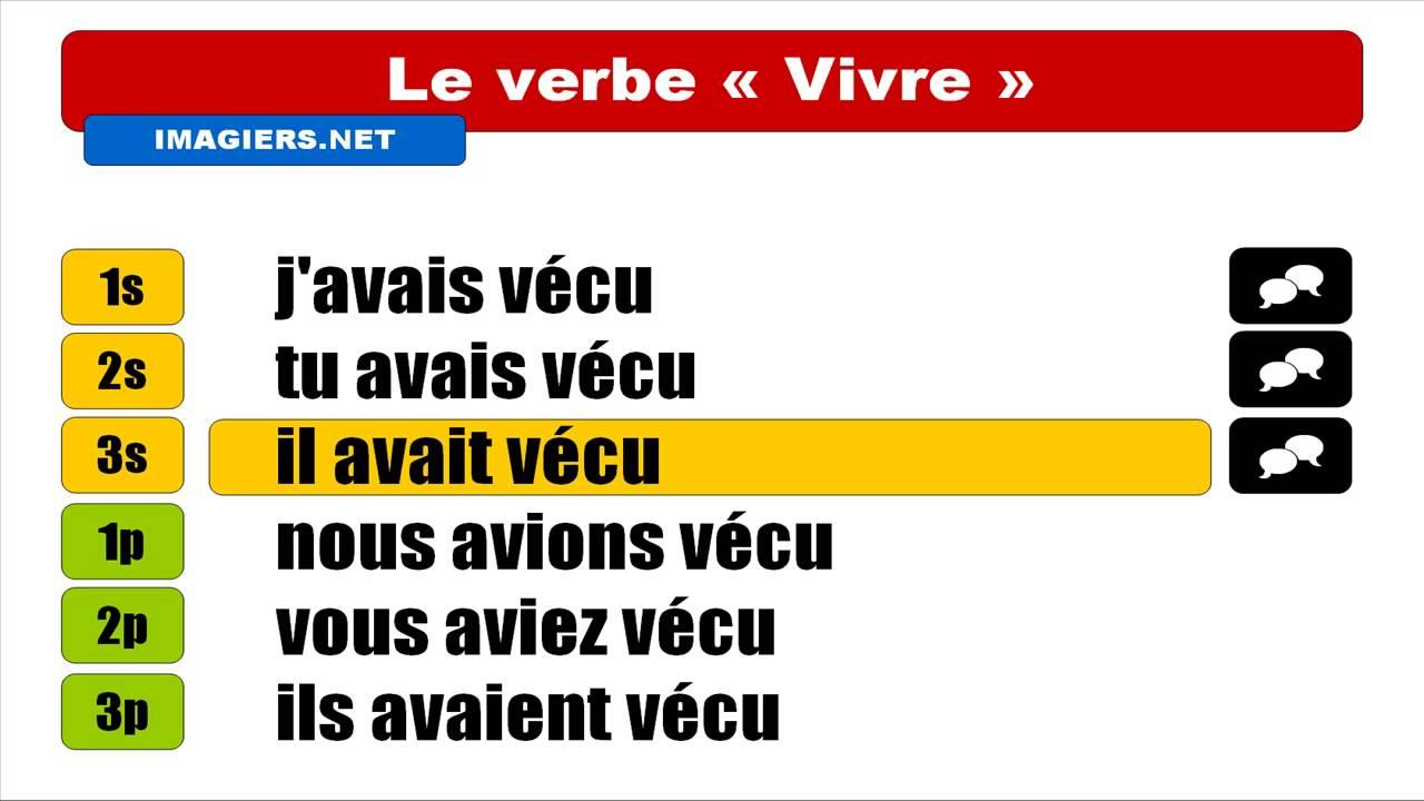Conjugaison Francaise Vivre Indicatif Plus Que Parfait Youtube