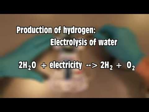 Hydrogen Car Powered By Magnesium Hydride Powder (wrong Music Due To Copyrights...) Edited Video