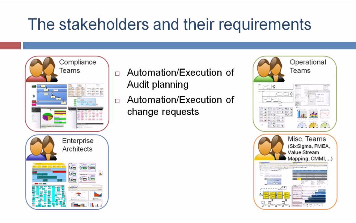 medium resolution of how to execute a process flow diagram
