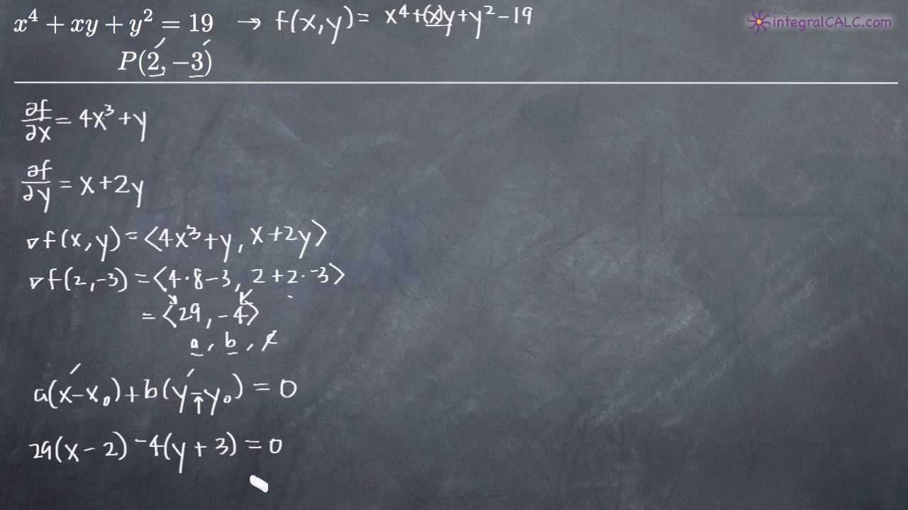 how to work out gradient from equation