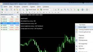 Forex Speedometer   скальпинг внутри дня без индикаторов