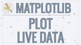 Matplotlib Tutorial (Part 9): Plotting Live Data in Real-Time
