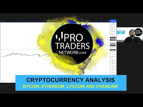 Cryptocurrency Market Overview on 6th July 2021 – Bitcoin, Ethereum, Chainlink and Litecoin