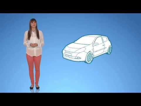 Buying And Financing A Car