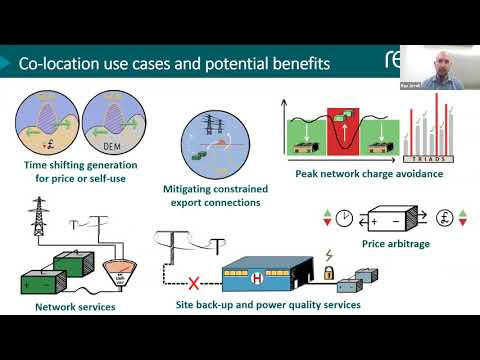REVISITING ENERGY STORAGE - THE NEXT WAVE