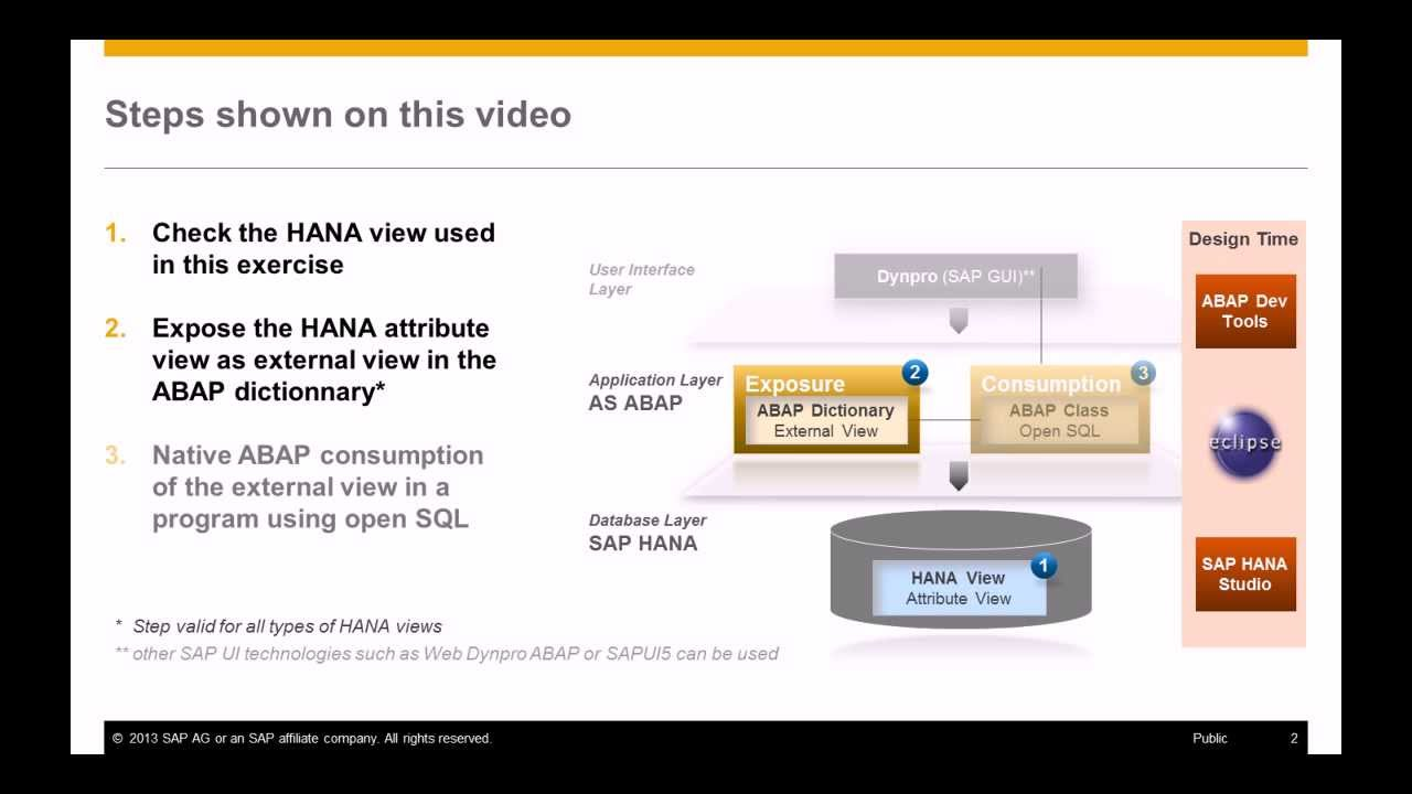 SAP HANA Academy - ABAP: How to consume HANA views in ABAP