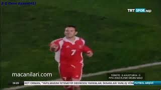 QWC 2002 Turkey vs Austria 5 0 14 11 2001