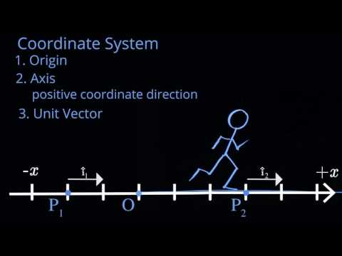 1.1 Coordinate Systems and Unit Vectors in 1D