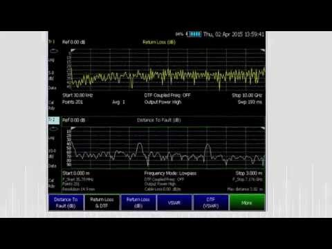 Distance to Fault and Time Domain Reflectometry with FieldFox | Keysight