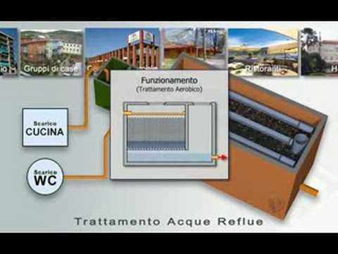 Edil Impianti Depurazione acque reflue domestiche - YouTube
