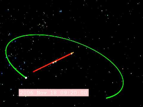 STEREO's Routes to Solar Orbits