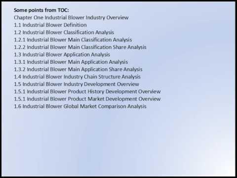 Global Industrial Blower Market
