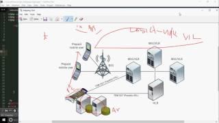 building full USSD App in PHP/MySQL (part 1)