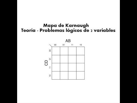 mapa-de-karnaugh---expresiones-lógicas-de-2-variables-(electrónica-digital)