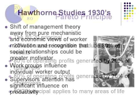 TQM's Challenge to Management Theory and Practice