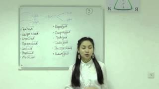 3. Как выучить 1000 слов за 1 день? Урок третий