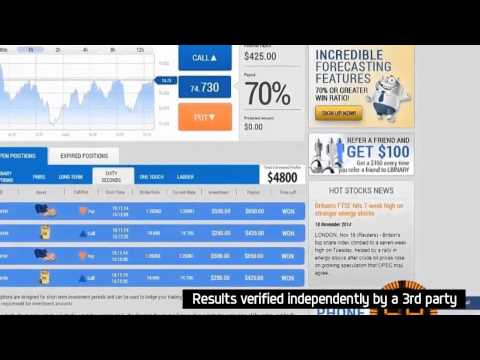 60-second-pay-out-review---best-2015-forex-trading-software