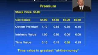 Options Made Easy Module 1 Introduction to Options Part 2
