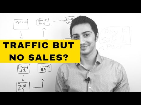 Traffic But No Sales? Here's Why