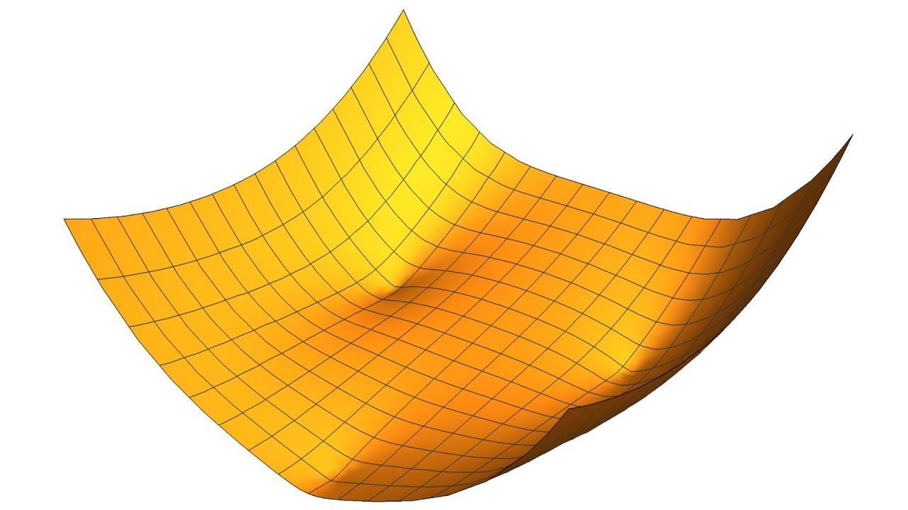 Ein besonders einfacher Beweis für den Fundamentalsatz der Algebra