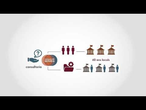 El model formatiu de la Diputació de Barcelona en 4 minuts