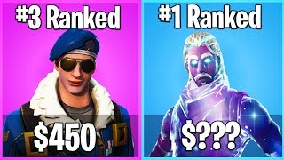TOP 5 MOST EXPENSIVE SKINS IN FORTNITE
