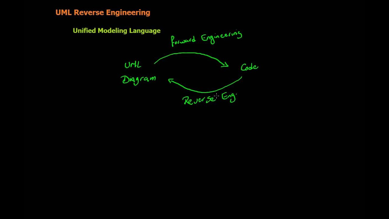 16 uml reverse engineering in arabic - Uml Reverse Engineering