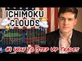 Ichimoku Cloud: How To Step Up Your Trading ⛈