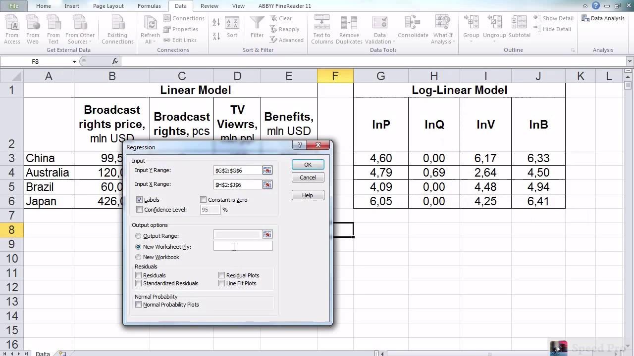 Regression analysis: price elasticity