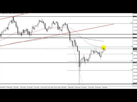 USD/JPY Technical Analysis for February 06, 2019 by FXEmpire.com