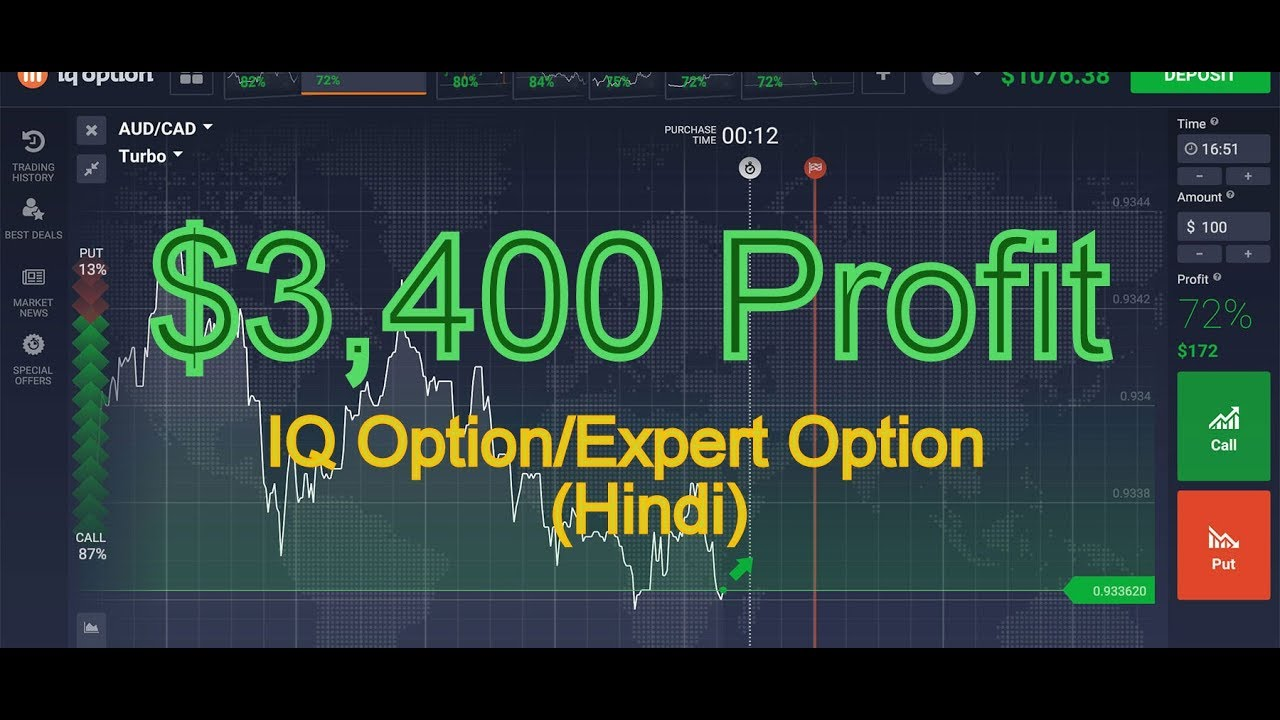 Is binary options allowed in india