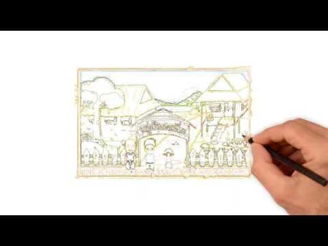 รูปเศรษฐกิจพอเพียงแบบการ์ตูน หมู่บ้านพอเพียง [ วาดรูปเศรษฐกิจพอเพียง ]