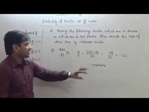 3. Types of radioactive decay, Alpha, beta Decay (JEE Main + JEE Advanced + NEET  + AIIMS)